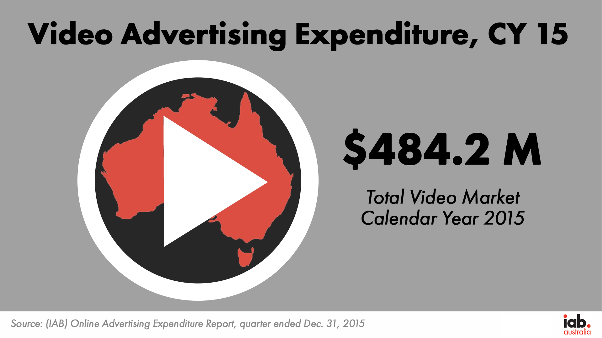 Video Spend CY15