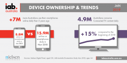 Device Ownership & Trends - July 2018