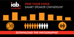 Infographic: Smart Speaker Ownership in Australia - Sept. 2019