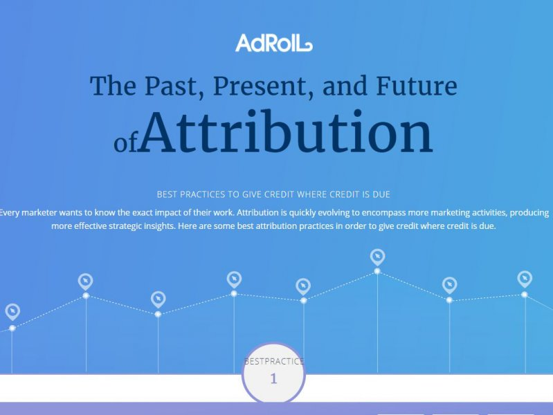 AdRoll: The Past, Present, and Future of Attribution