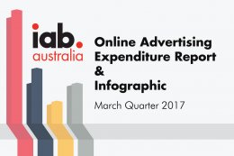 Online Advertising Expenditure Q1 2017 - Infographic