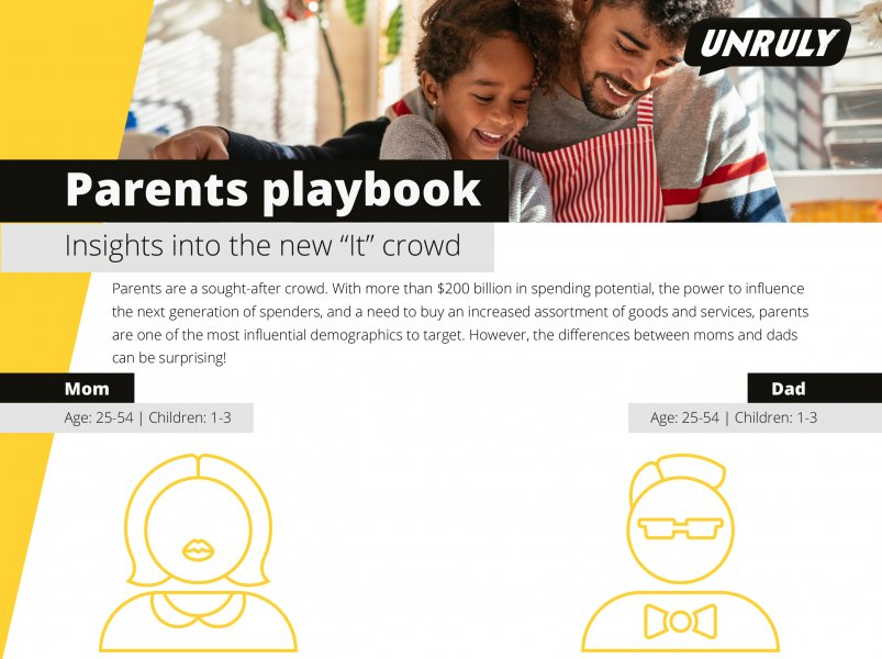 "Unruly: Parents playbook - Insights into the new ""It"" crowd"