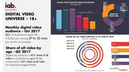 Digital Video Universe - October 2017