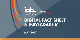 Digital Fact Sheet - May 2017