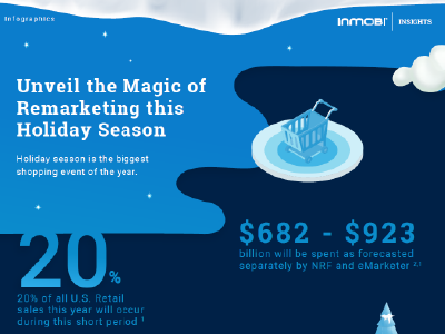 InMobi: Unveil the Magic of Remarketing this Holiday Season