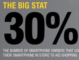 Marketing Mag: The smartphone as a retail navigation device