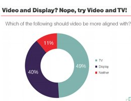 Adap.tv and Digiday: Video State of the Industry Report