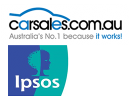 Digital Drives New Vehicle Choice: Ipsos Study - Car review and comparison websites top the list of new car shopper influences