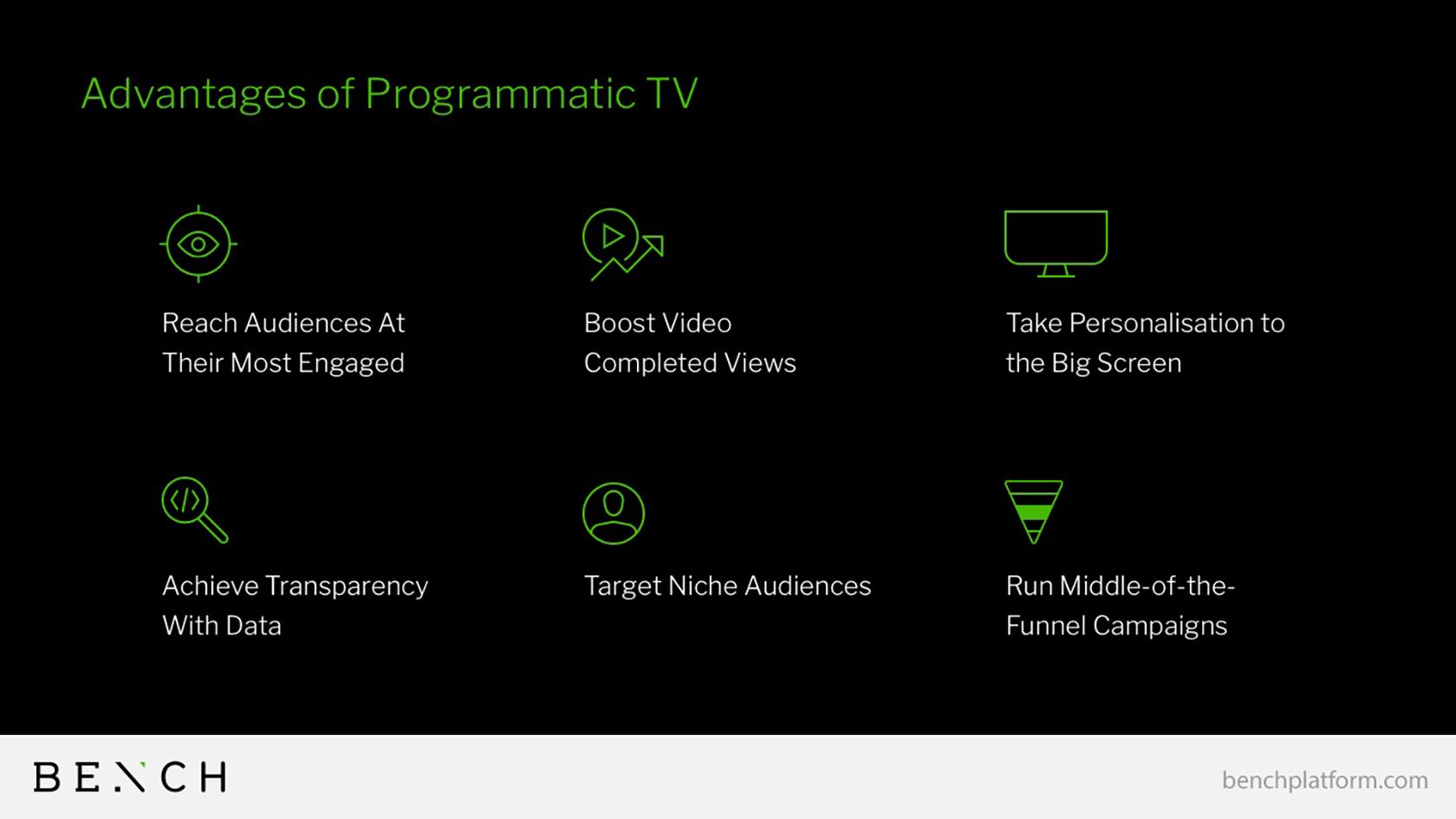 """Media agency nên hiểu về """"Programmatic linear TV""""? - ảnh 1"""